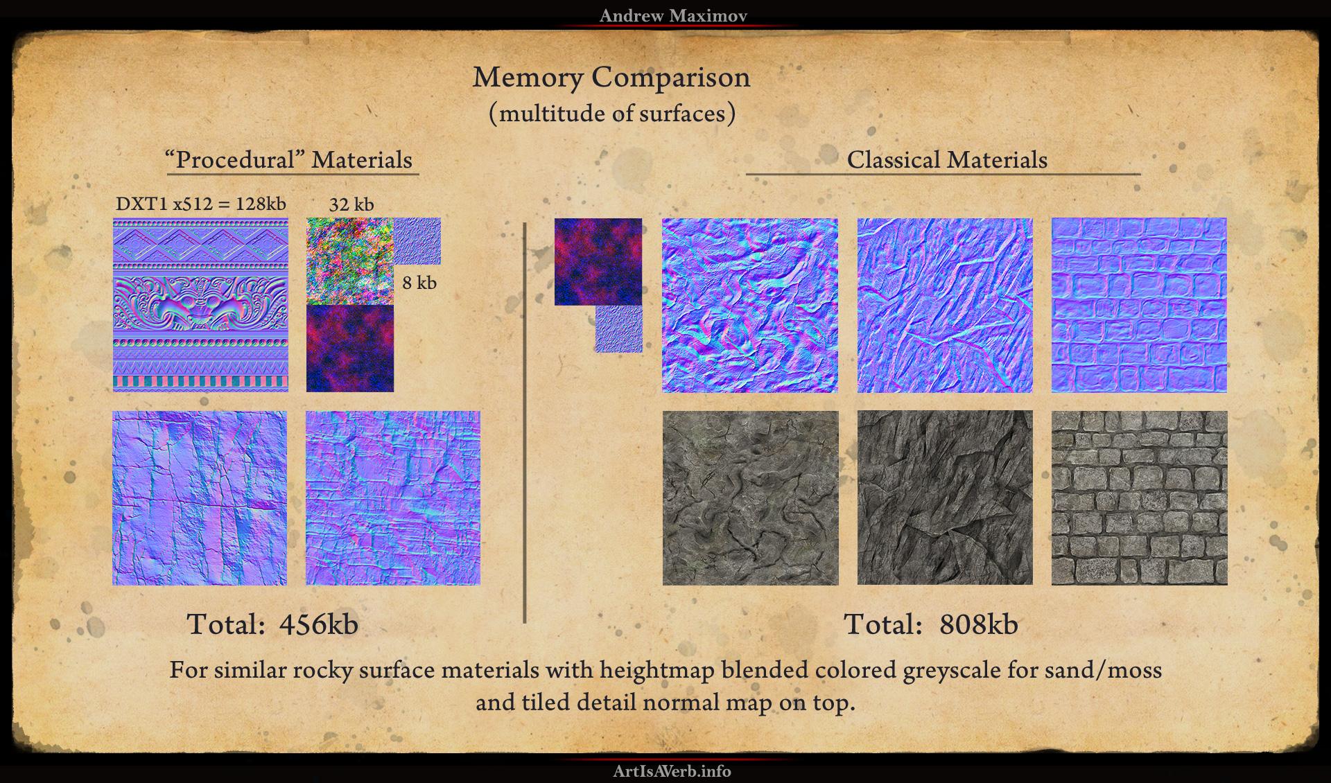 Memory_Multitude.jpg